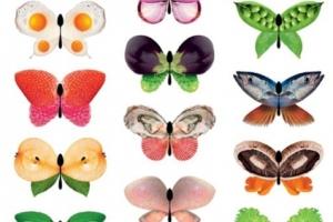 ALIMENTARIUM - Ein Blick hinter die Kulissen von Nestlé für Kinder